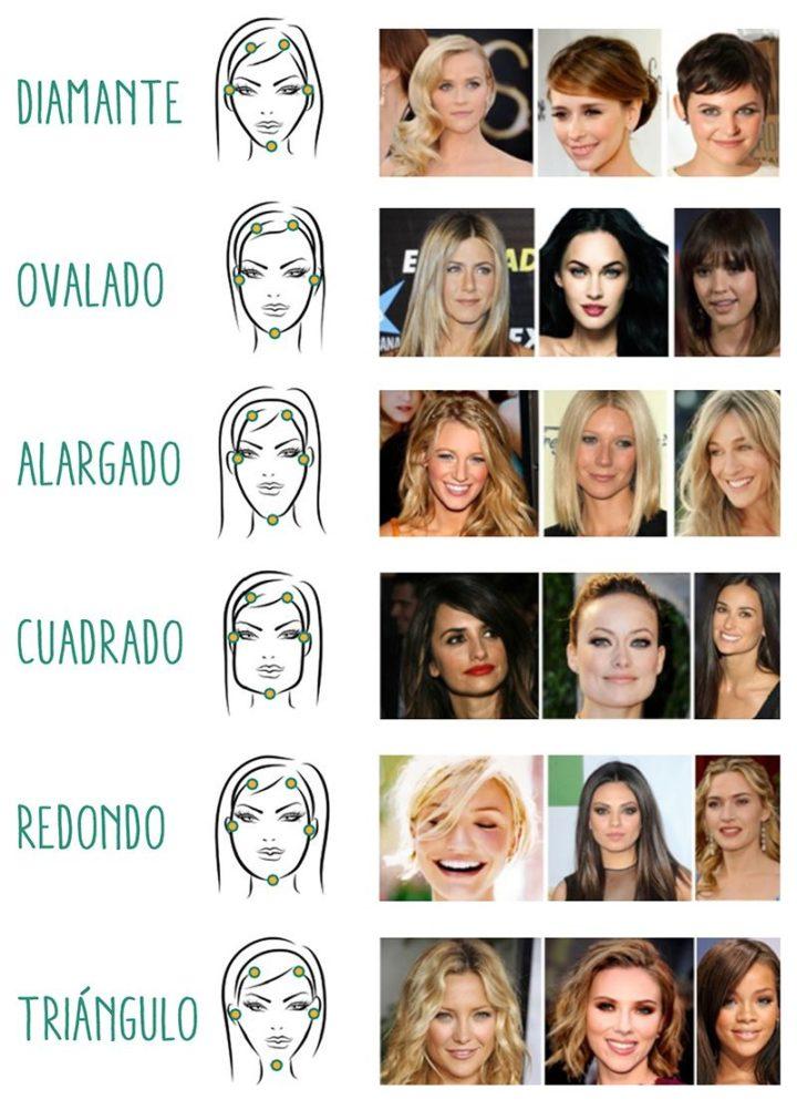 Elige el diseño que le quede mejor a la forma de tu cara